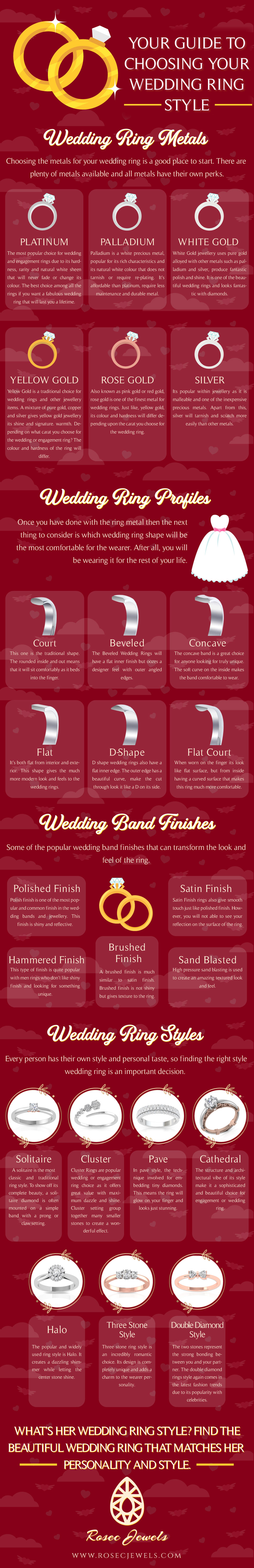 Guide to Choosing Your Wedding Ring Style